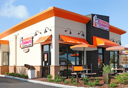 triple-net-leased-properties-Dunkin-Donuts-Florida